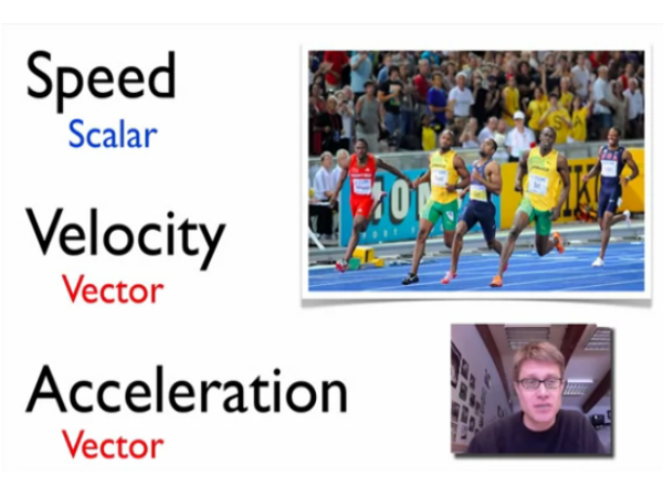 Speed, Velocity, Acceleration and Agility